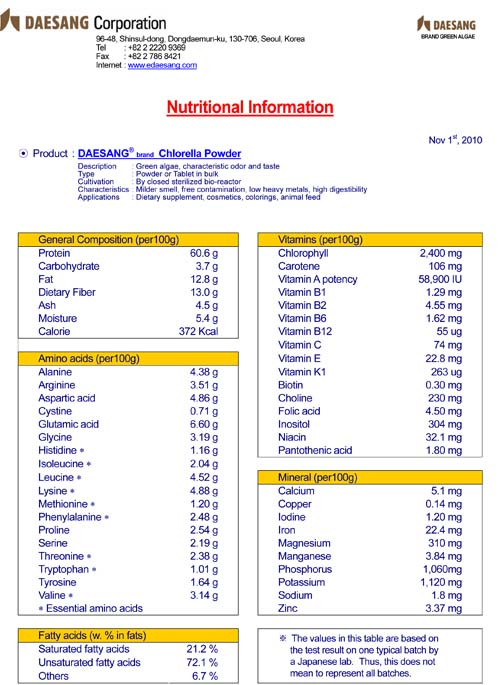 specification-nutrition-usage_manual-2